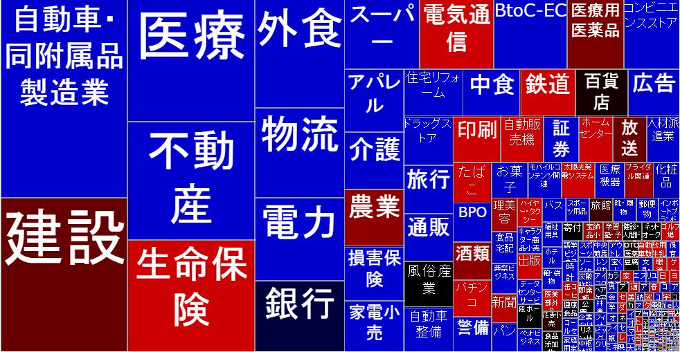 市場規模マップ 2015  年指定表示対応版