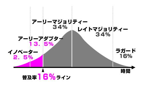 innovator_graph