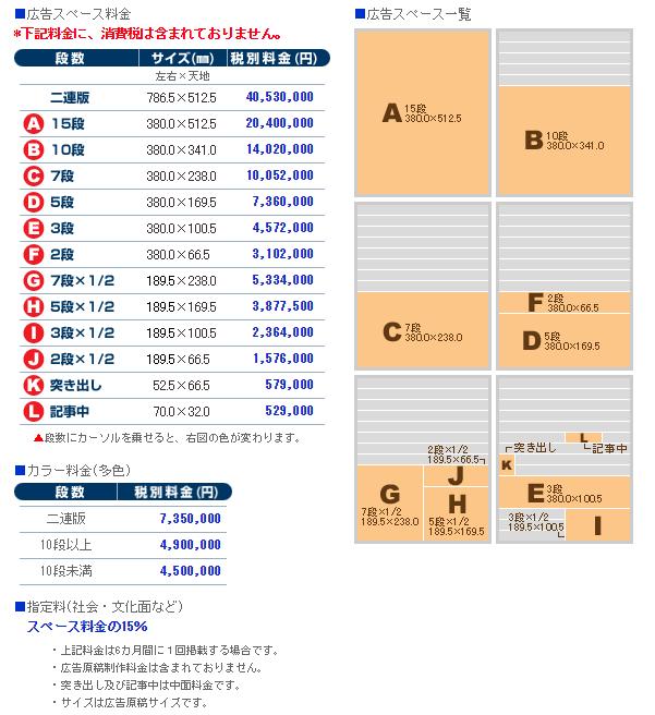広告料金早見表 日本経済新聞朝刊全国版料金表 NIKKEI AD Web