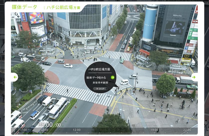 媒体データ   屋外広告   TOKYU OOH
