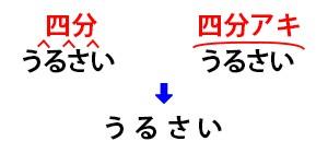 字間調整3