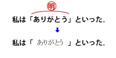 フォント指定1