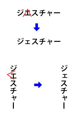 直音▶︎小書き仮名